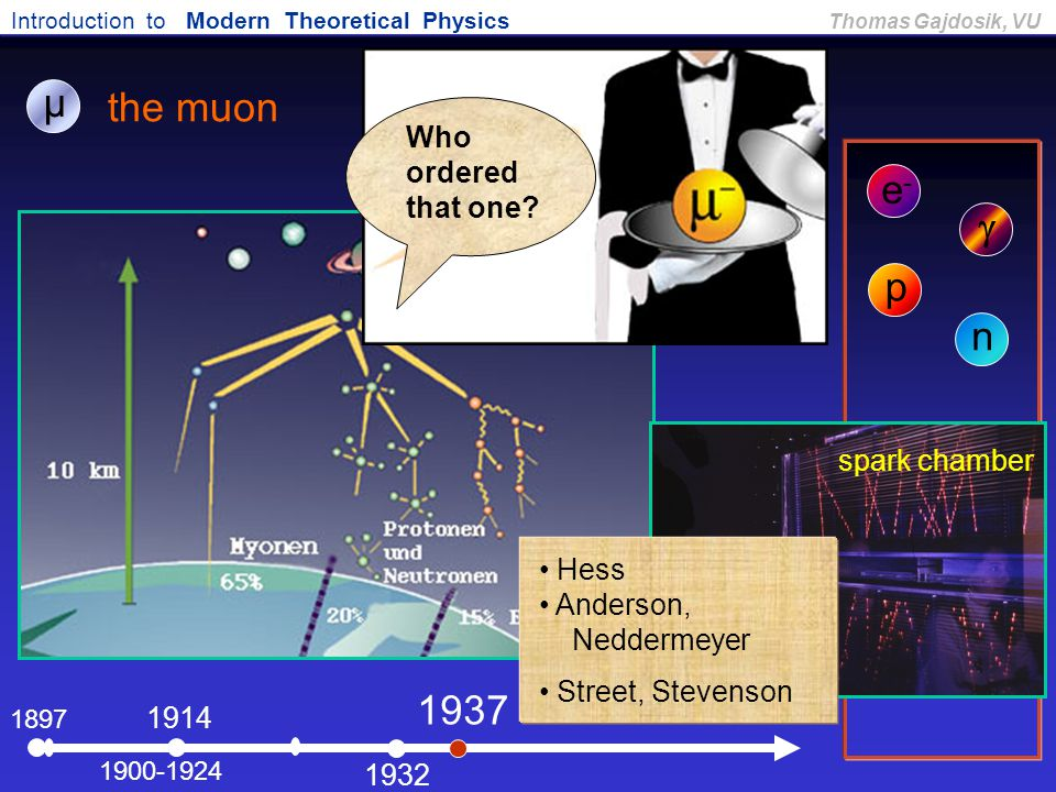 Introduction to Modern Theoretical Physics Thomas Gajdosik, VU 1897 the muon e-e- 1900-1924  1914 µ p 1932 n 1937 Who ordered that one? Hess Anderson