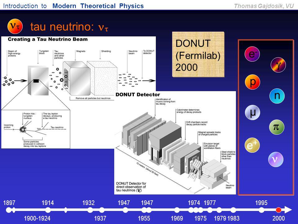 Introduction to Modern Theoretical Physics Thomas Gajdosik, VU tau neutrino:  e-e-  p n µ  e+e+ DONUT (Fermilab) 2000  19751900-1924 1897191419471