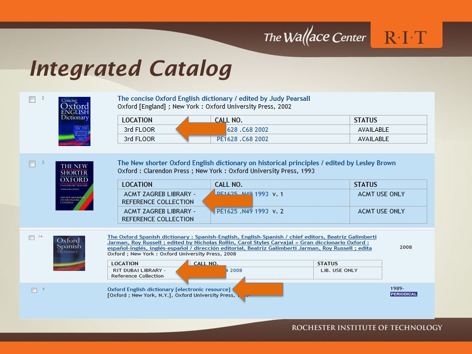Integrated Catalog
