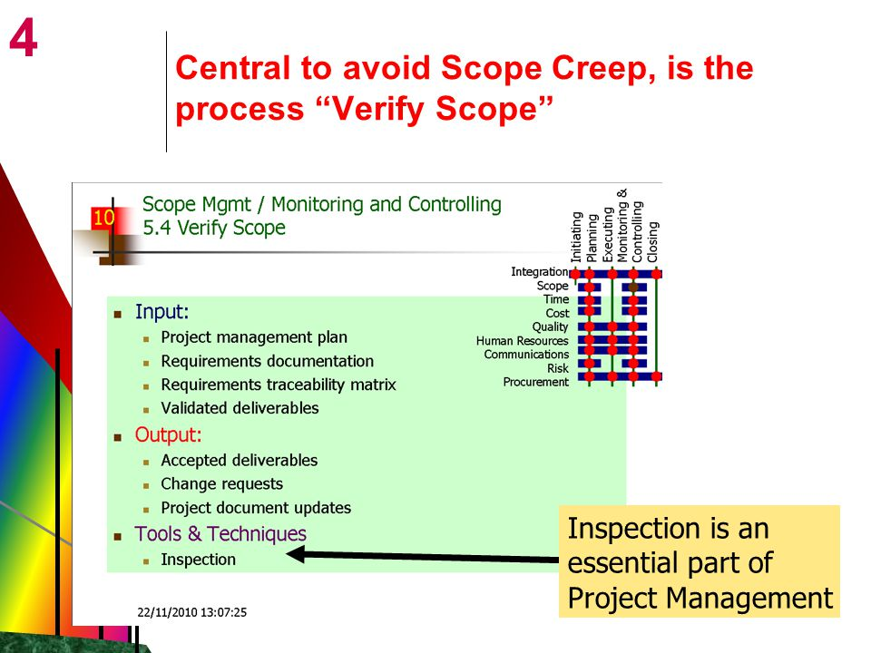 4 Central to avoid Scope Creep, is the process Verify Scope Inspection is an essential part of Project Management