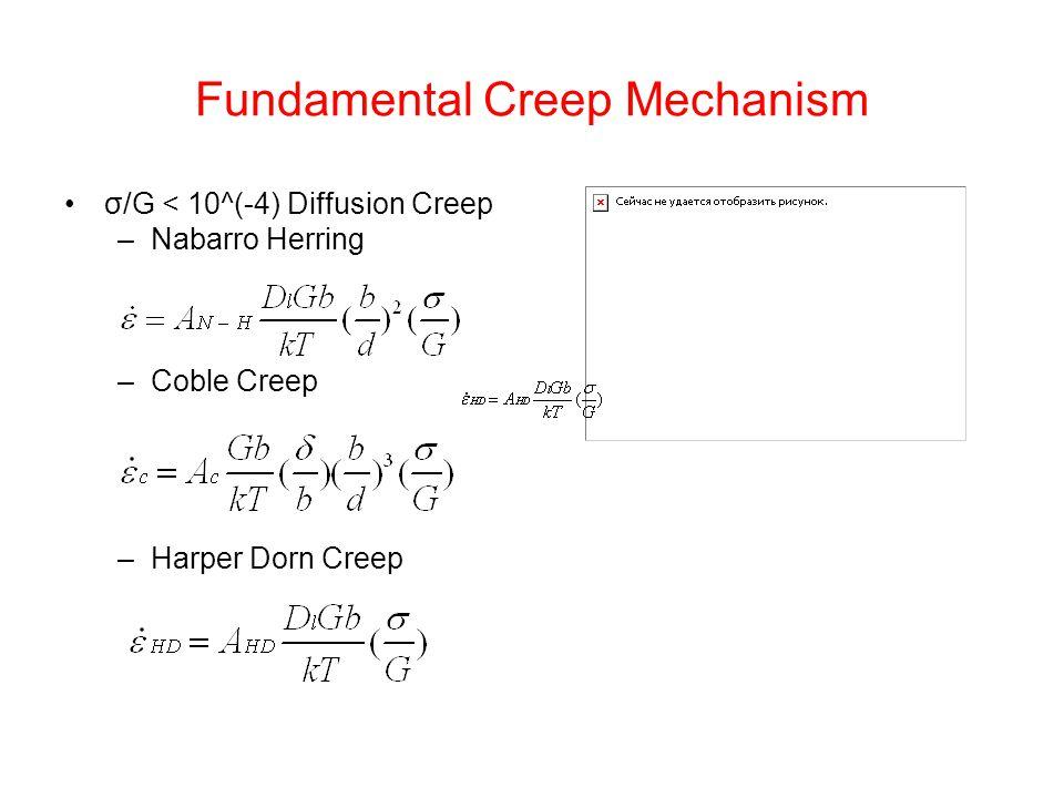 Fundamental Creep Mechanism σ/G < 10^(-4) Diffusion Creep –Nabarro Herring –Coble Creep –Harper Dorn Creep