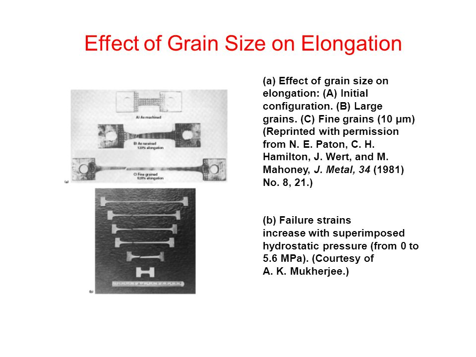 (a) Effect of grain size on elongation: (A) Initial configuration.