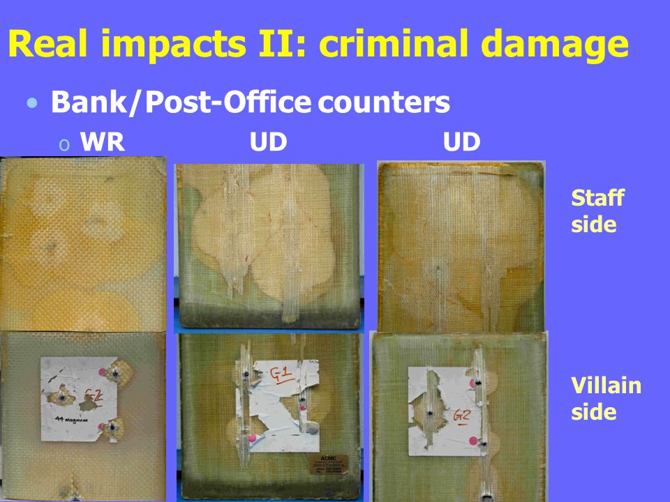 Real impacts II: criminal damage Bank/Post-Office counters o WR UD UD Staff side Villain side