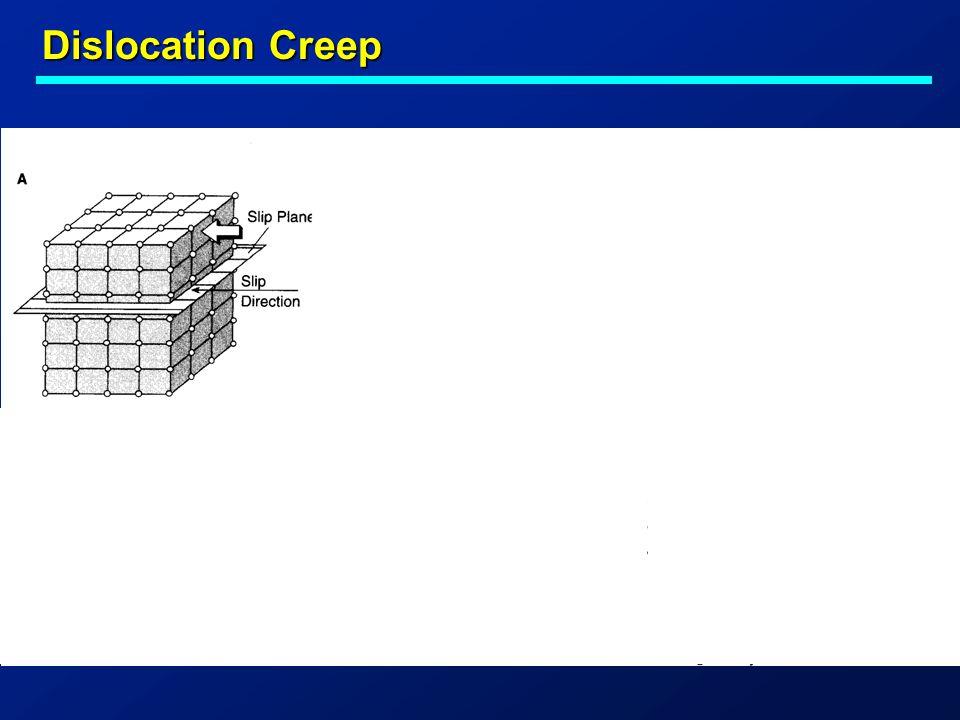 Dislocation Creep