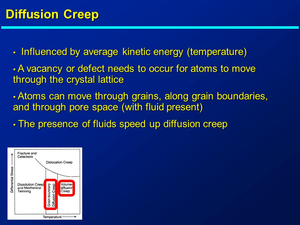 Diffusion Creep Influenced by average kinetic energy (temperature) Influenced by average kinetic energy (temperature) A vacancy or defect needs to occur for atoms to move through the crystal lattice A vacancy or defect needs to occur for atoms to move through the crystal lattice Atoms can move through grains, along grain boundaries, and through pore space (with fluid present) Atoms can move through grains, along grain boundaries, and through pore space (with fluid present) The presence of fluids speed up diffusion creep The presence of fluids speed up diffusion creep