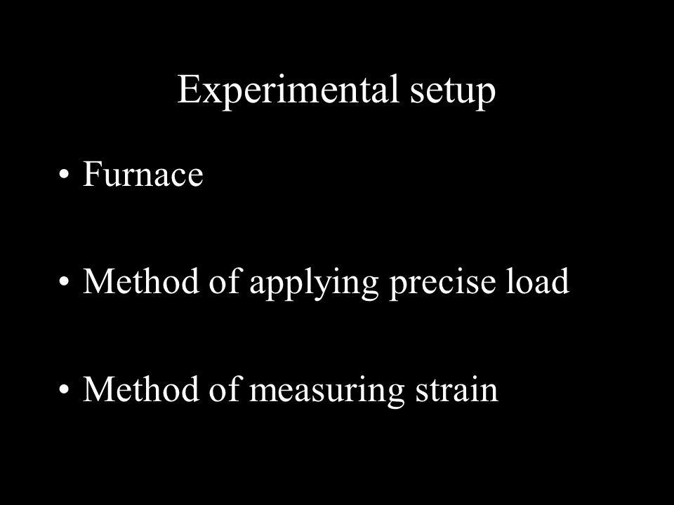 The Apparatus Molybdenum vs.