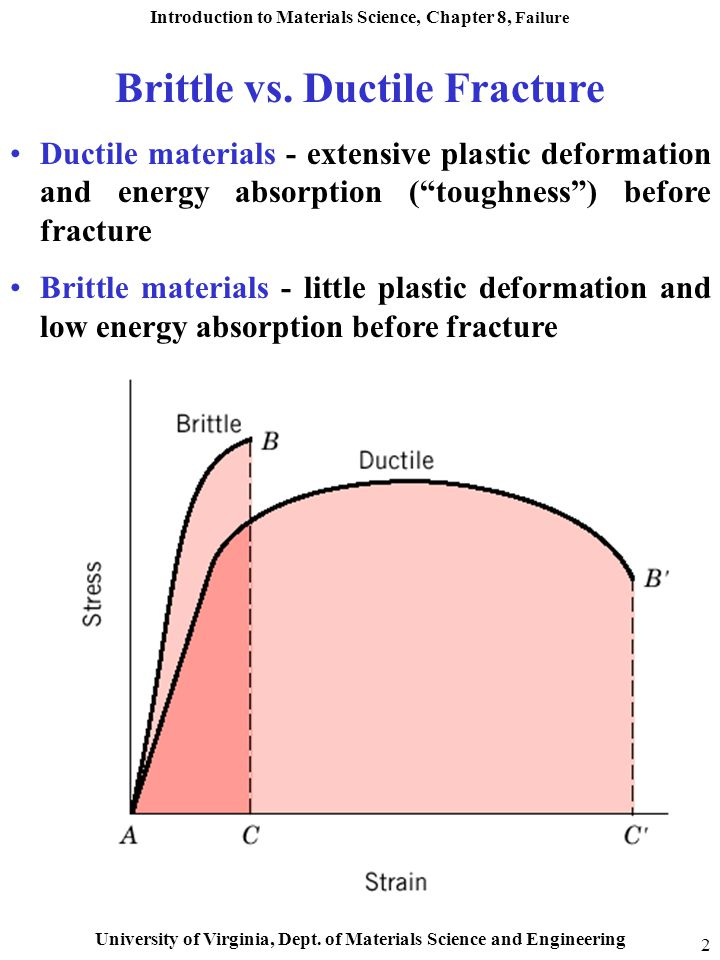 Introduction to Materials Science, Chapter 8, Failure University of Virginia, Dept. of Materials Science and Engineering 2 Brittle vs. Ductile Fractur