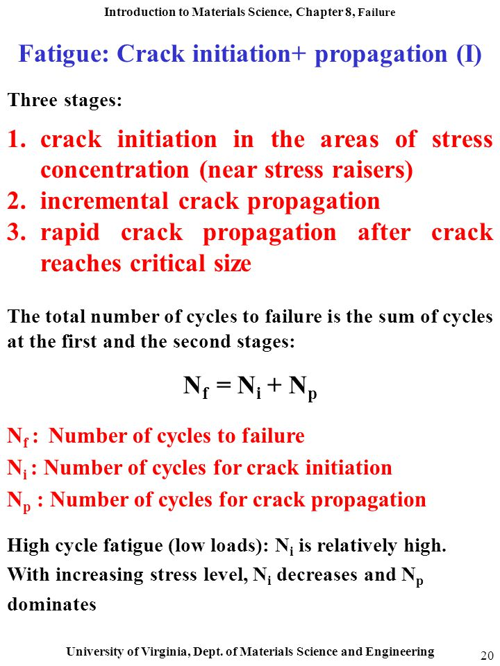 Introduction to Materials Science, Chapter 8, Failure University of Virginia, Dept. of Materials Science and Engineering 20 Fatigue: Crack initiation+