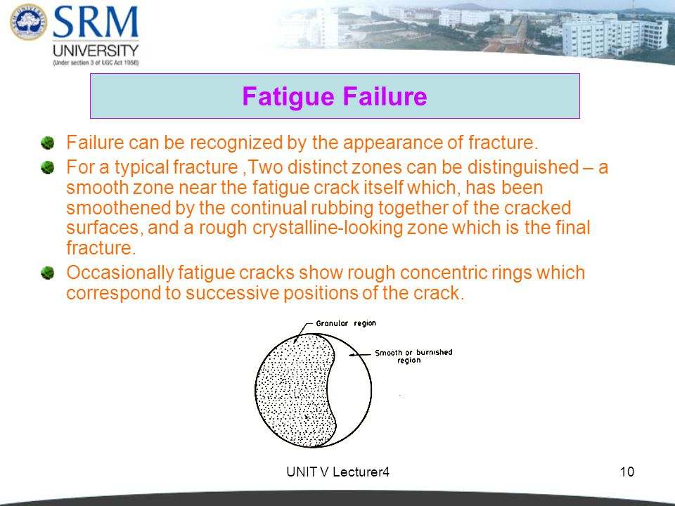 UNIT V Lecturer410 Fatigue Failure Failure can be recognized by the appearance of fracture. For a typical fracture,Two distinct zones can be distingui