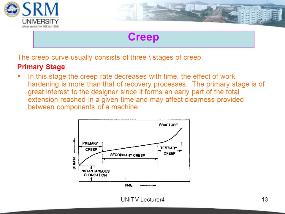 UNIT V Lecturer413 Creep The creep curve usually consists of three \ stages of creep. Primary Stage:  In this stage the creep rate decreases with tim