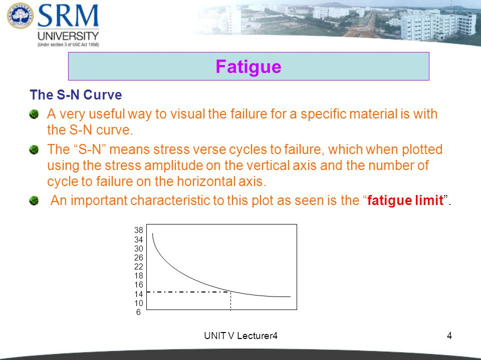 """UNIT V Lecturer44 Fatigue The S-N Curve A very useful way to visual the failure for a specific material is with the S-N curve. The """"S-N"""" means stress"""