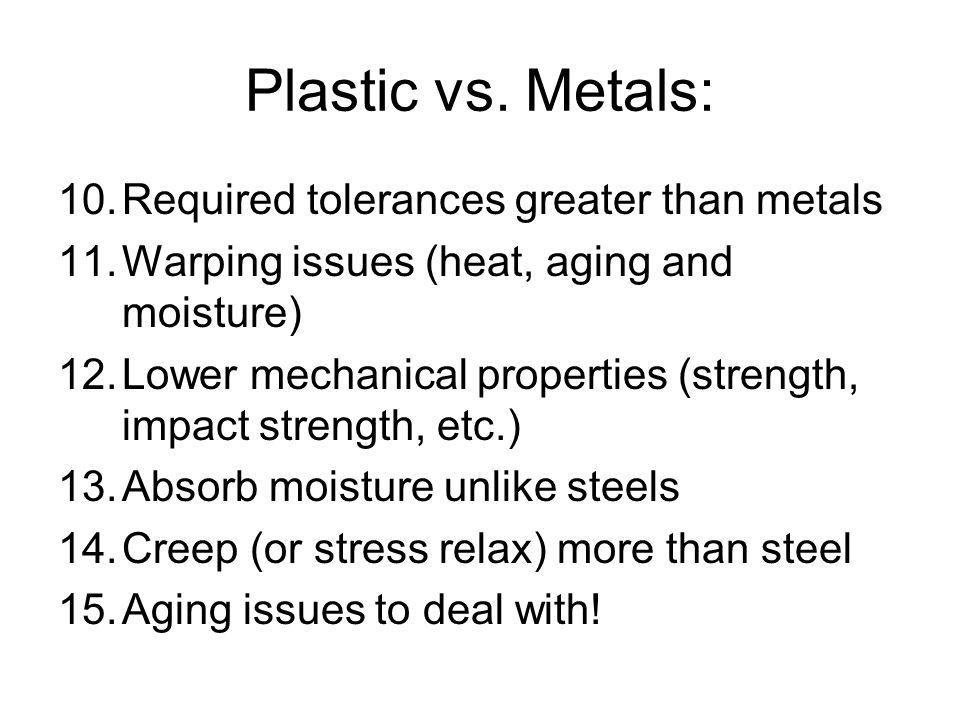 Plastic vs.
