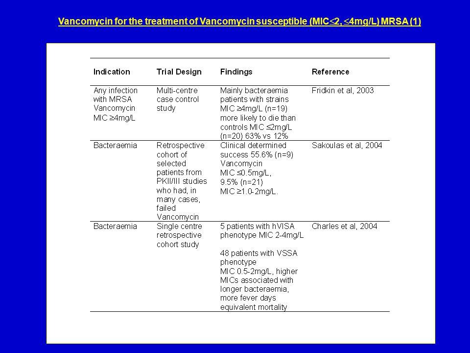 Vancomycin for the treatment of Vancomycin susceptible (MIC  2,  4mg/L) MRSA (1)