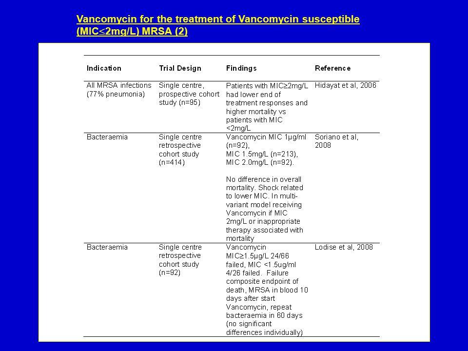 Vancomycin for the treatment of Vancomycin susceptible (MIC  2mg/L) MRSA (2)