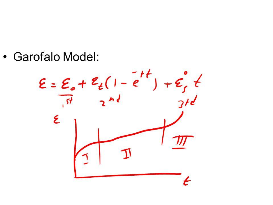 Garofalo Model: