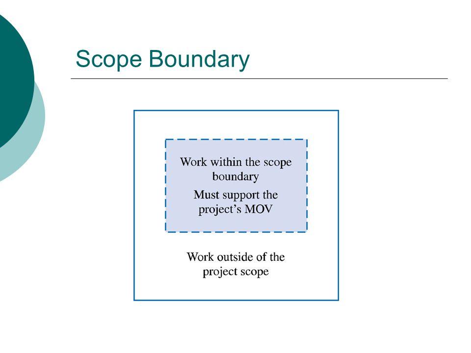 Scope Boundary