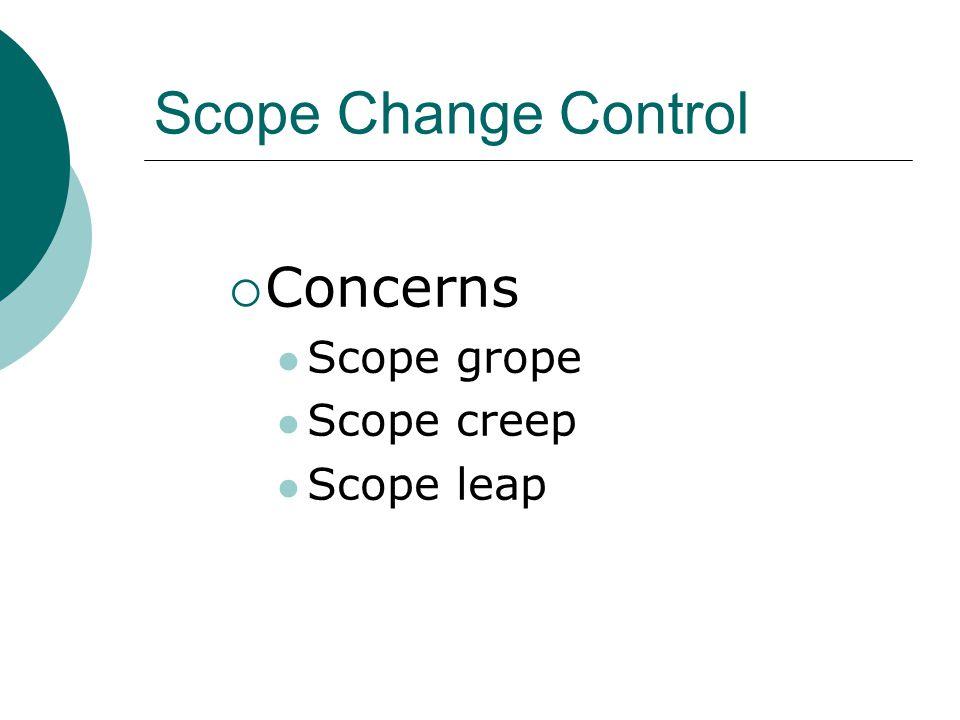Scope Change Control  Concerns Scope grope Scope creep Scope leap