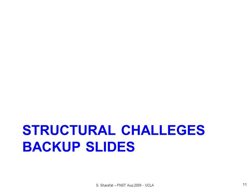 STRUCTURAL CHALLEGES BACKUP SLIDES 11 S. Sharafat – FNST Aug 2009 - UCLA