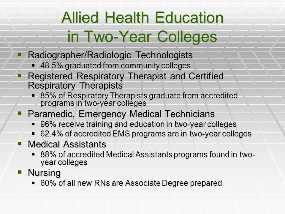 Allied Health Education in Two-Year Colleges  Radiographer/Radiologic Technologists  48.5% graduated from community colleges  Registered Respiratory Therapist and Certified Respiratory Therapists  85% of Respiratory Therapists graduate from accredited programs in two-year colleges  Paramedic, Emergency Medical Technicians  96% receive training and education in two-year colleges  62.4% of accredited EMS programs are in two-year colleges  Medical Assistants  88% of accredited Medical Assistants programs found in two- year colleges  Nursing  60% of all new RNs are Associate Degree prepared