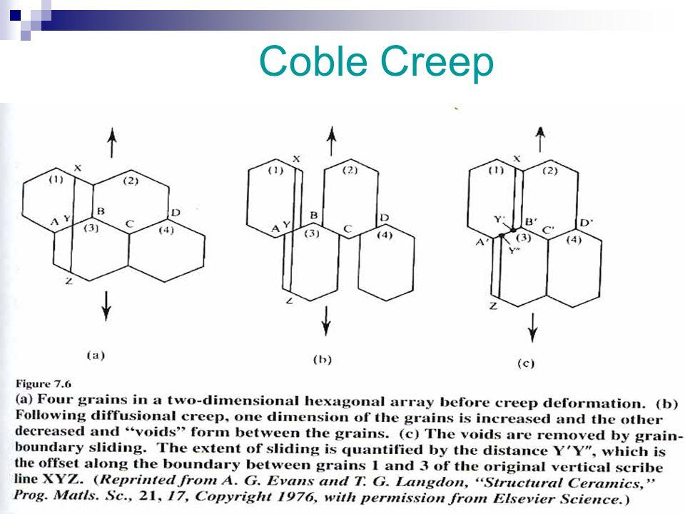 Coble Creep