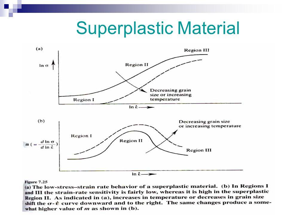 Superplastic Material