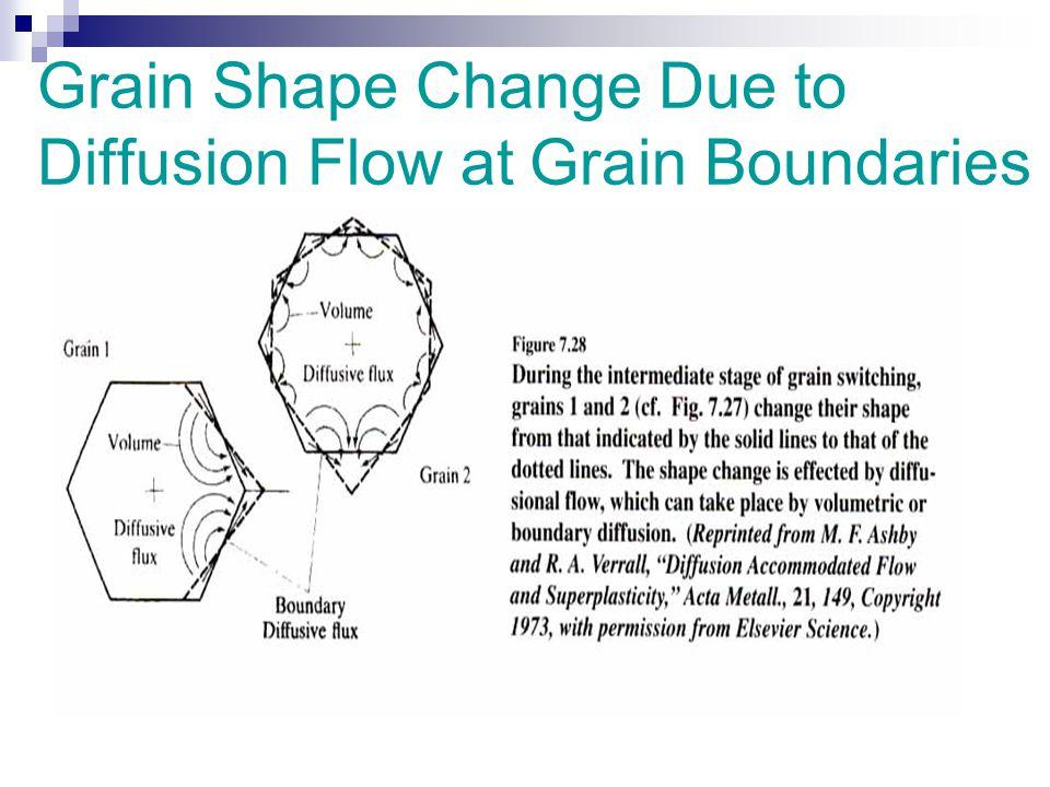 Grain Shape Change Due to Diffusion Flow at Grain Boundaries