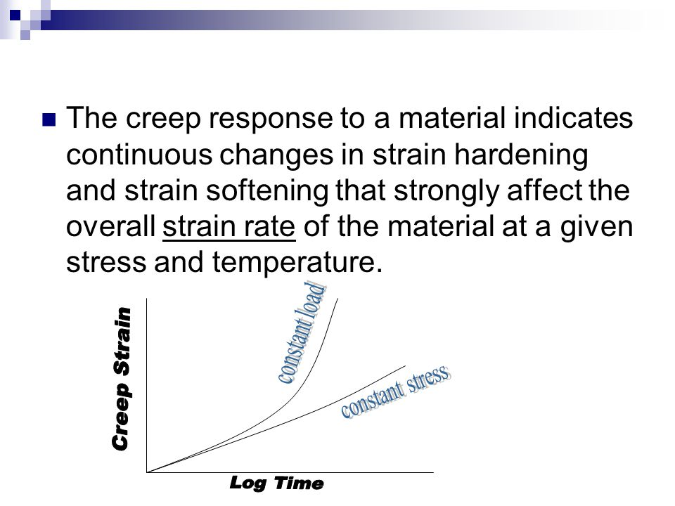 Strain vs. Time and Strain Rate vs. Time