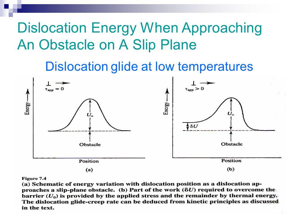 Summary High temperature creep involves both dislocation motion and diffusional flow.