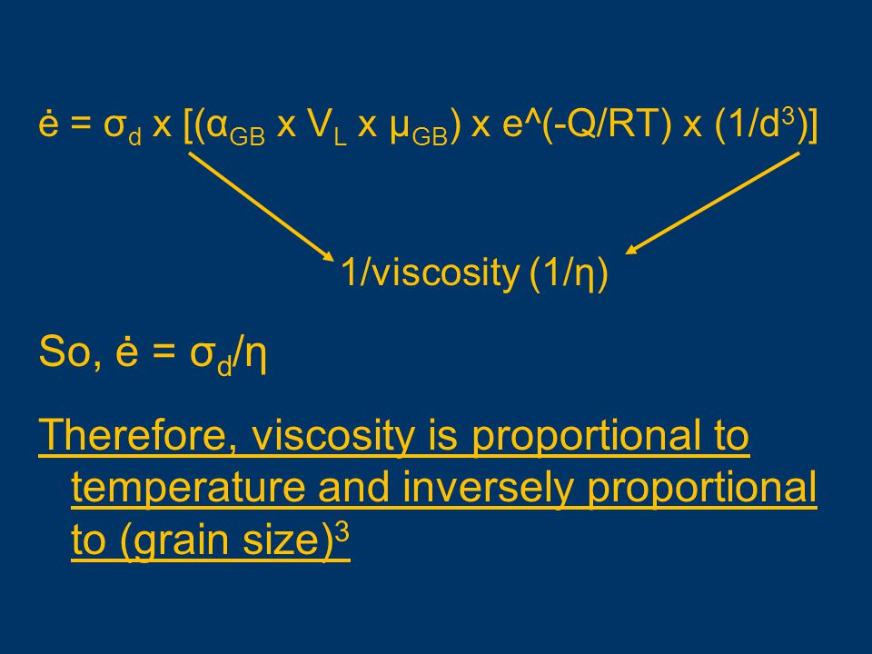 ė = σ d x [(α GB x V L x μ GB ) x e^(-Q/RT) x (1/d 3 )] 1/viscosity (1/η) So, ė = σ d /η Therefore, viscosity is proportional to temperature and inversely proportional to (grain size) 3
