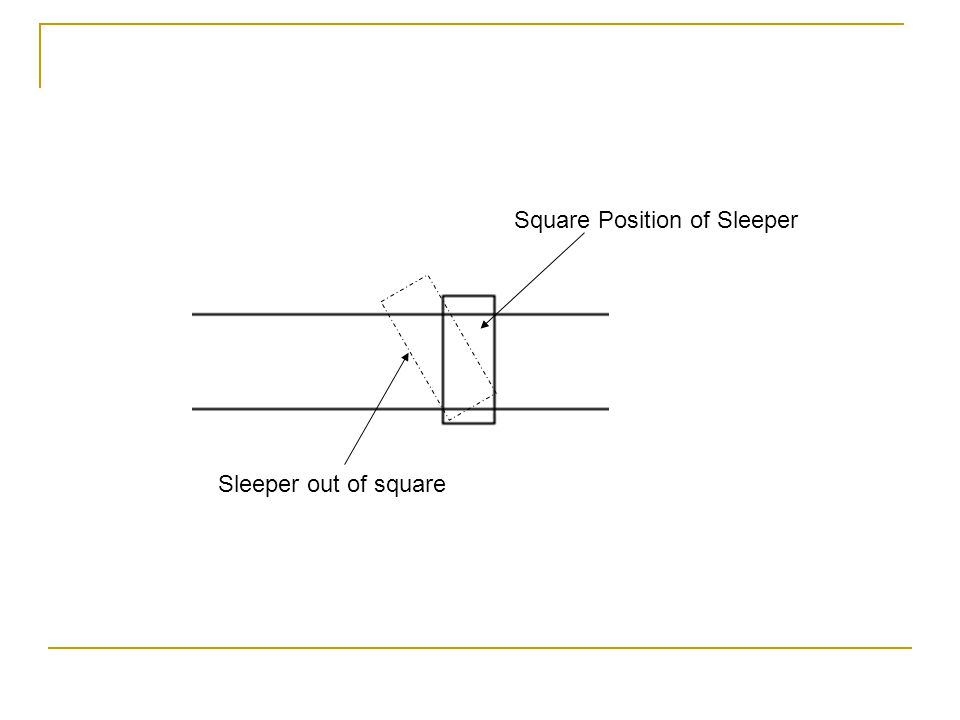 Square Position of Sleeper Sleeper out of square