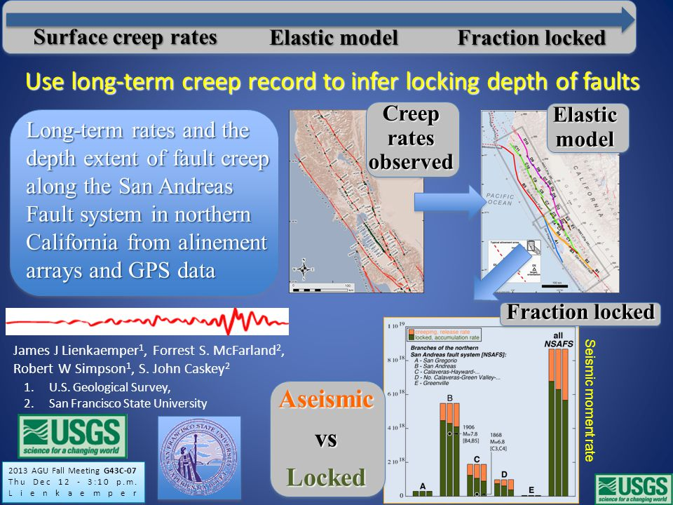 Long-term rates and the depth extent of fault creep along the San Andreas Fault system in northern California from alinement arrays and GPS data James J Lienkaemper 1, Forrest S.