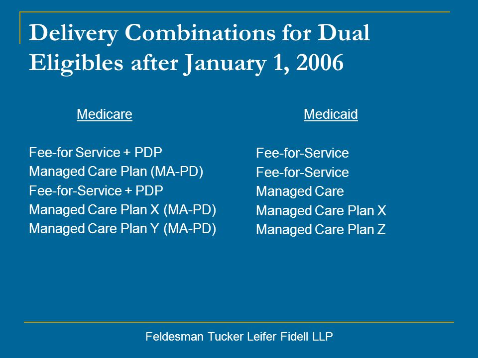 Feldesman Tucker Leifer Fidell LLP Delivery Combinations for Dual Eligibles after January 1, 2006 Medicare Fee-for Service + PDP Managed Care Plan (MA-PD) Fee-for-Service + PDP Managed Care Plan X (MA-PD) Managed Care Plan Y (MA-PD) Medicaid Fee-for-Service Managed Care Managed Care Plan X Managed Care Plan Z