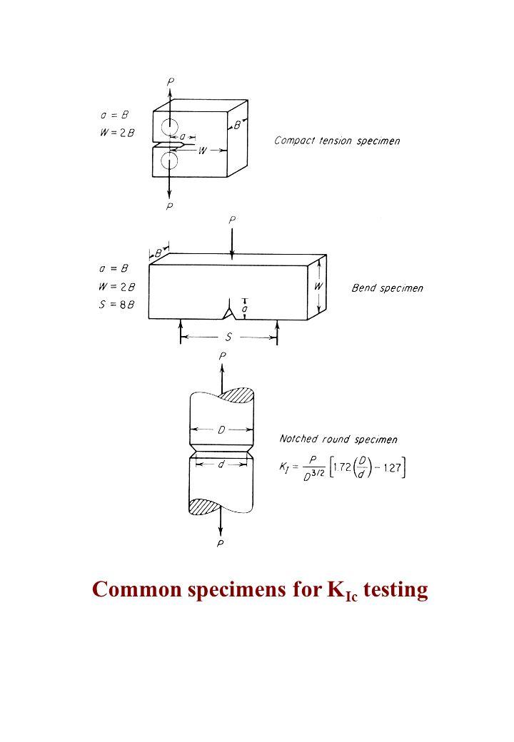 Common specimens for K Ic testing