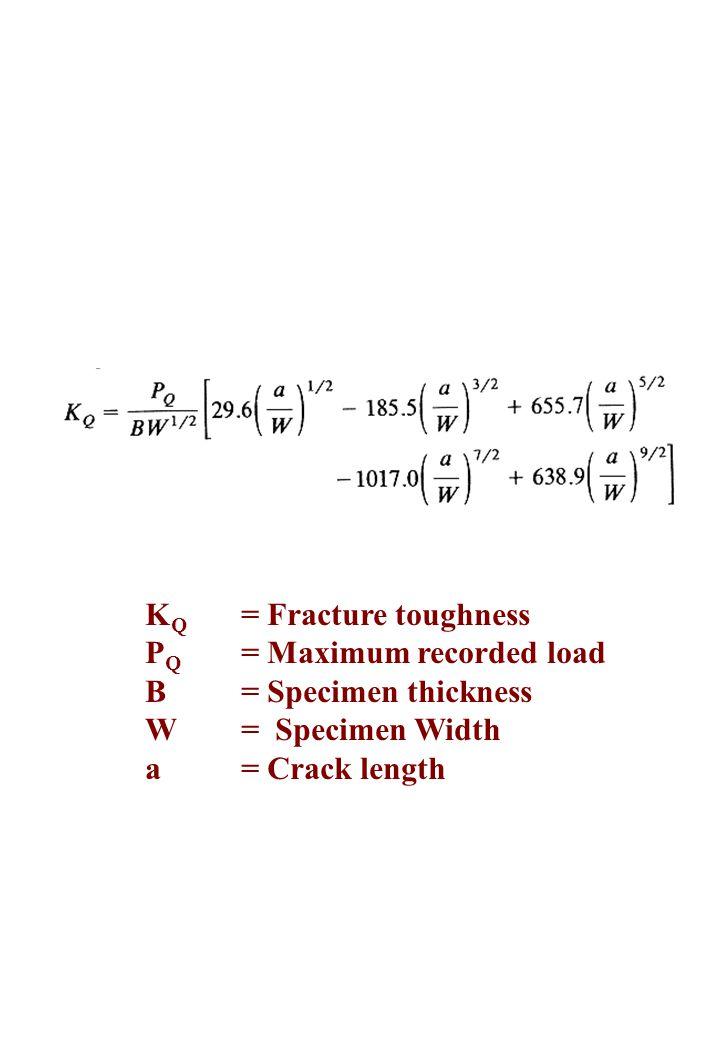 K Q = Fracture toughness P Q = Maximum recorded load B = Specimen thickness W = Specimen Width a = Crack length