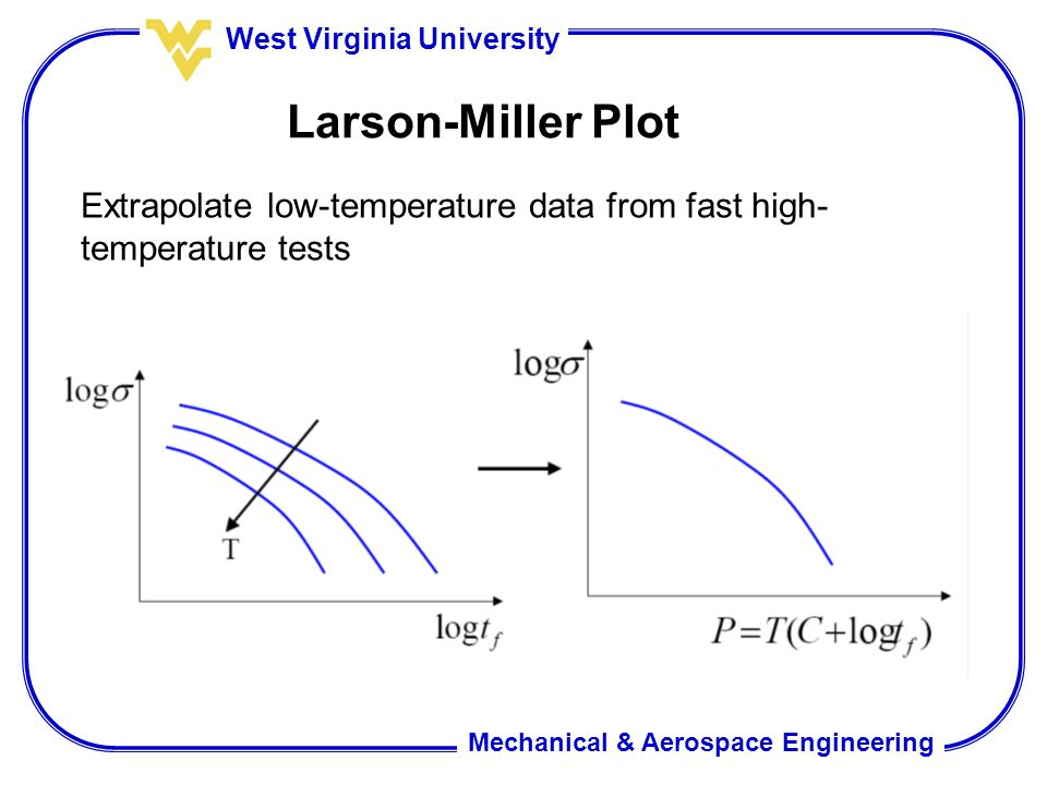 Mechanical & Aerospace Engineering West Virginia University Larson-Miller Plot Extrapolate low-temperature data from fast high- temperature tests