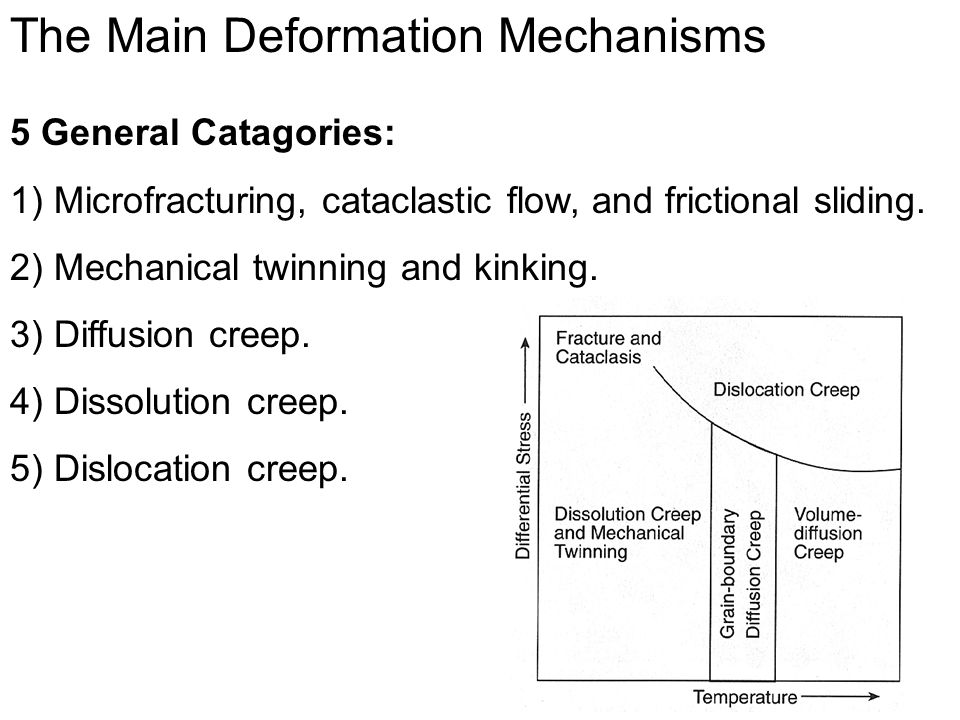 The Main Deformation Mechanisms 5 General Catagories: 1) Microfracturing, cataclastic flow, and frictional sliding. 2) Mechanical twinning and kinking
