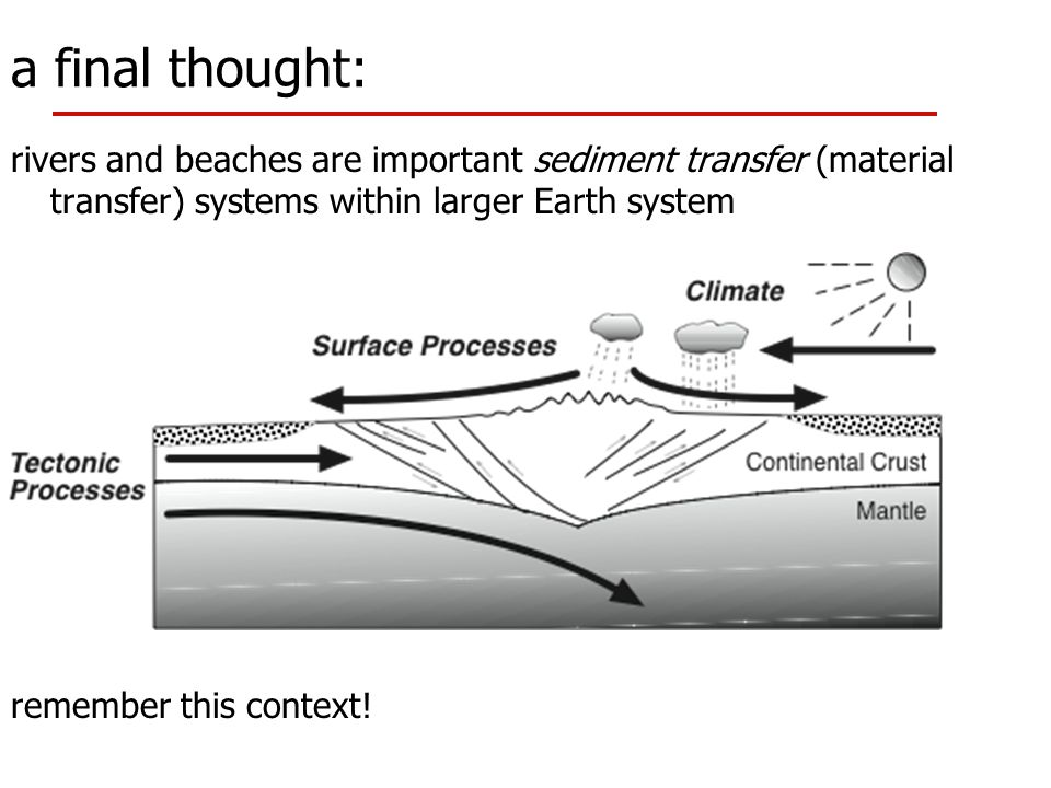 rivers and beaches are important sediment transfer (material transfer) systems within larger Earth system remember this context.