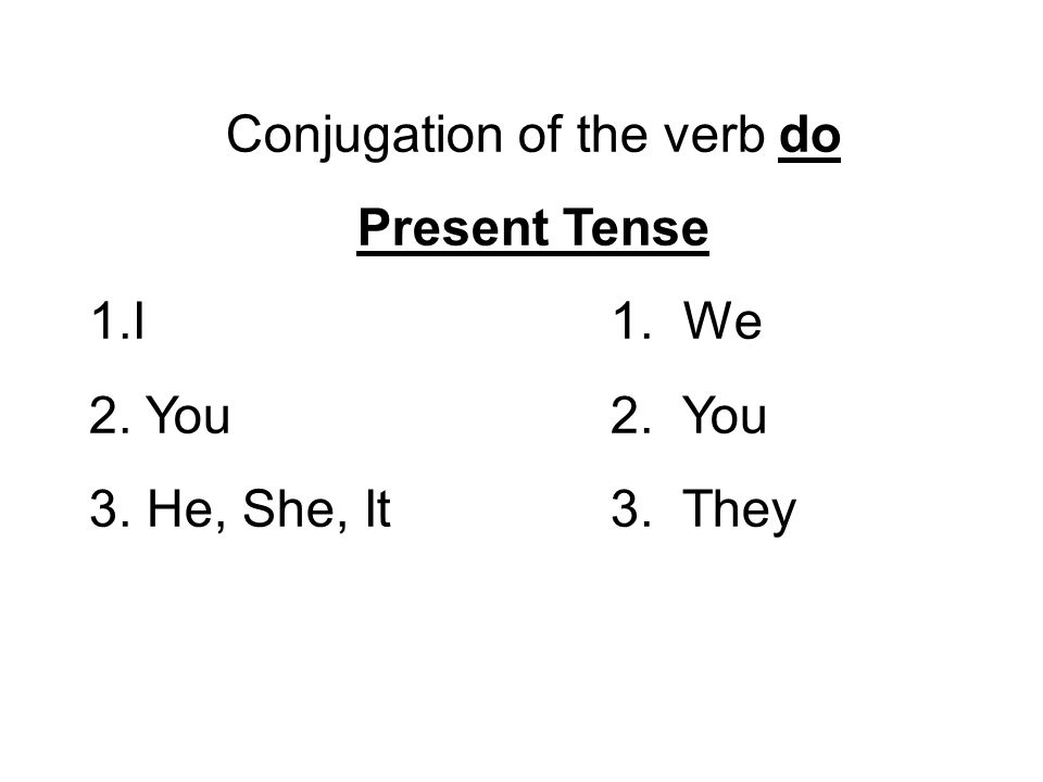 Conjugation of the verb do Present Tense 1.Ido1.We do 2.