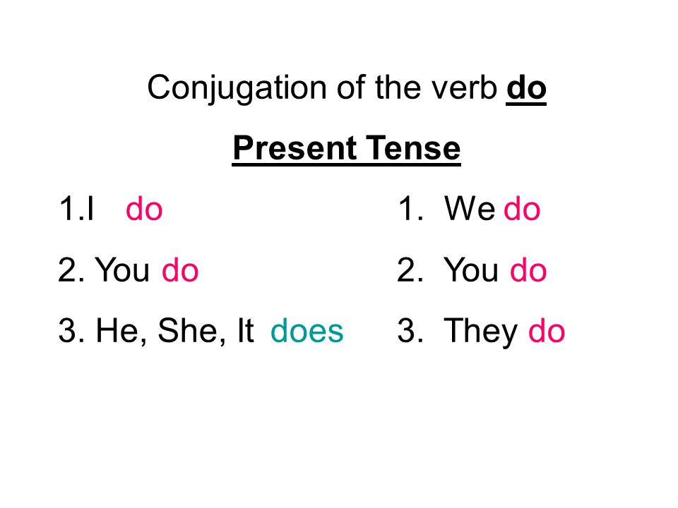 Conjugation of the verb do Present Tense 1.Ido1. We do 2.