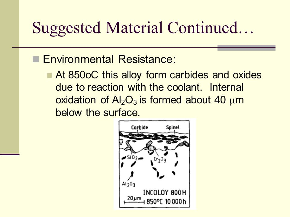 Suggested Material Continued… Environmental Resistance: At 850oC this alloy form carbides and oxides due to reaction with the coolant. Internal oxidat