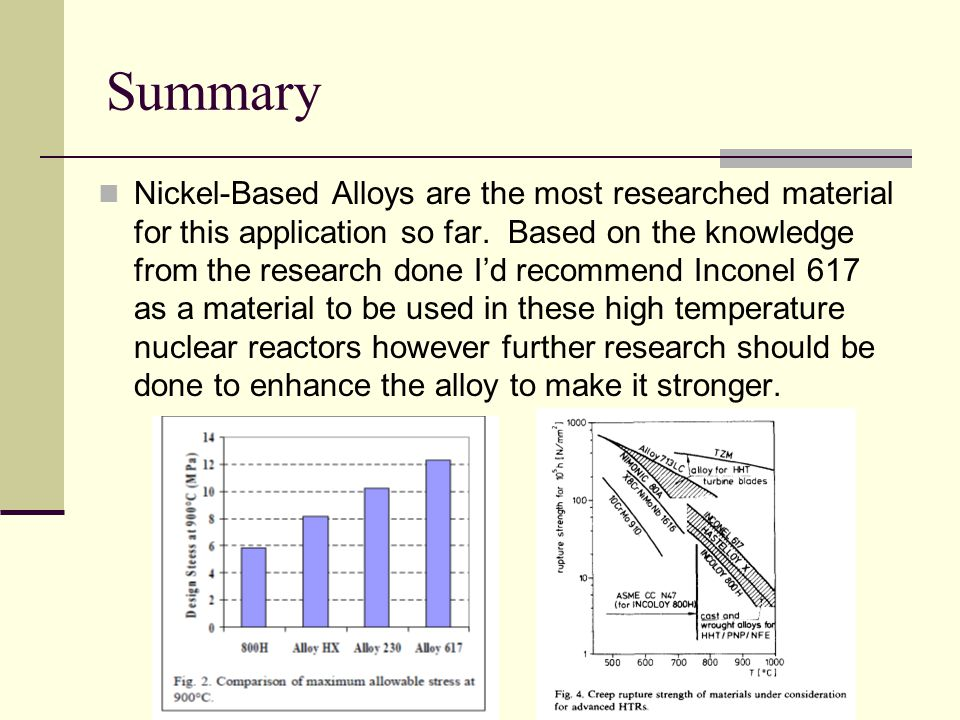 Summary Nickel-Based Alloys are the most researched material for this application so far. Based on the knowledge from the research done I'd recommend