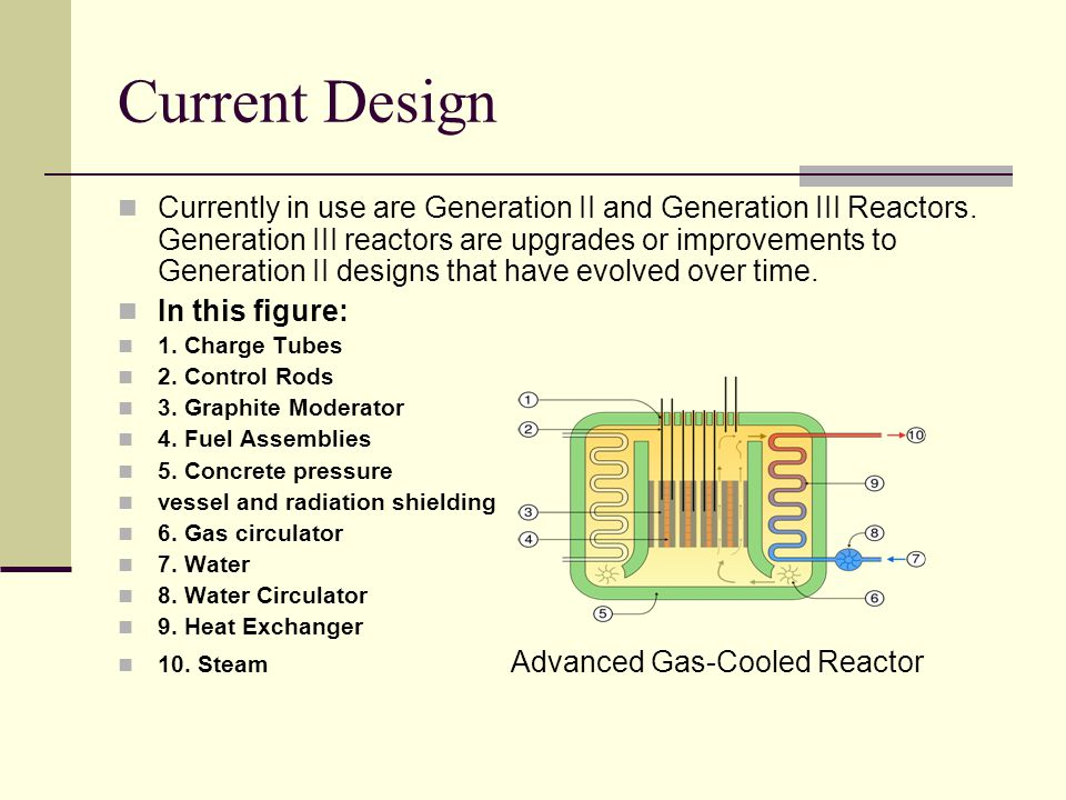 Current Design Currently in use are Generation II and Generation III Reactors. Generation III reactors are upgrades or improvements to Generation II d