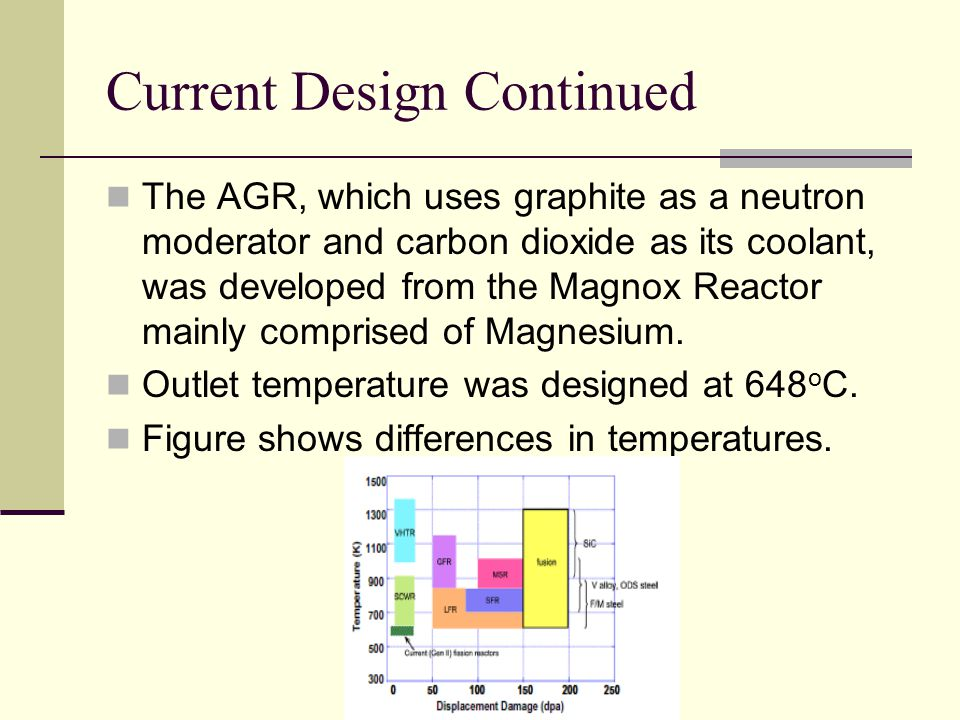 Current Design Continued The AGR, which uses graphite as a neutron moderator and carbon dioxide as its coolant, was developed from the Magnox Reactor mainly comprised of Magnesium.