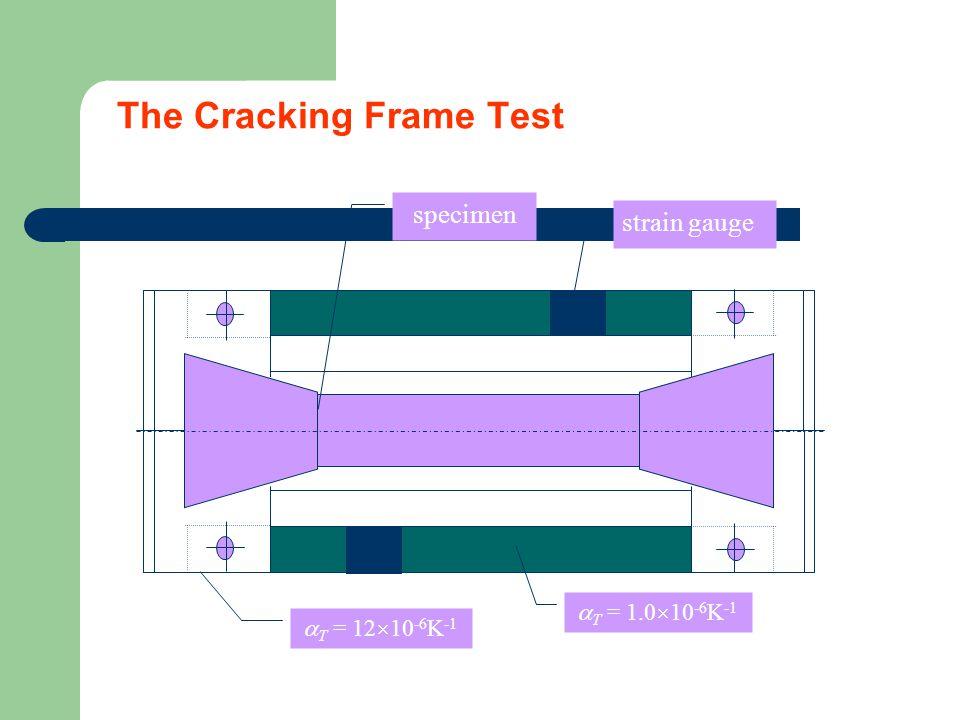 Cracking Frame