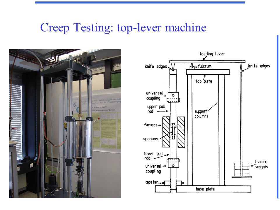 Creep Testing: top-lever machine