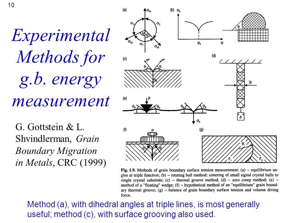 10 Experimental Methods for g.b. energy measurement G. Gottstein & L. Shvindlerman, Grain Boundary Migration in Metals, CRC (1999) Method (a), with di