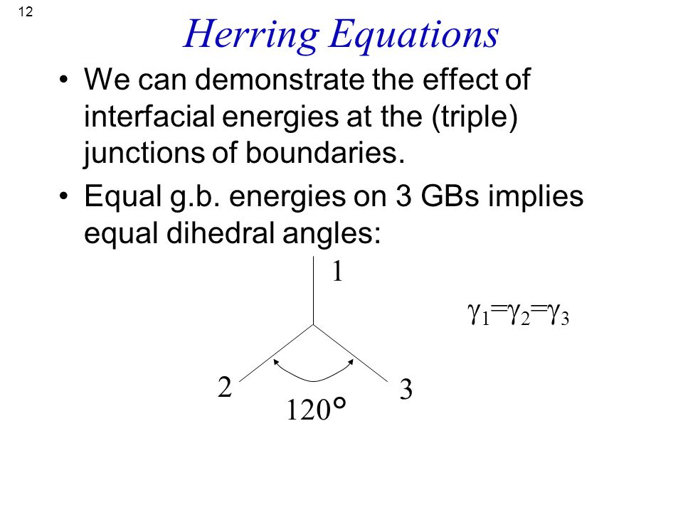 12 Herring Equations We can demonstrate the effect of interfacial energies at the (triple) junctions of boundaries. Equal g.b. energies on 3 GBs impli