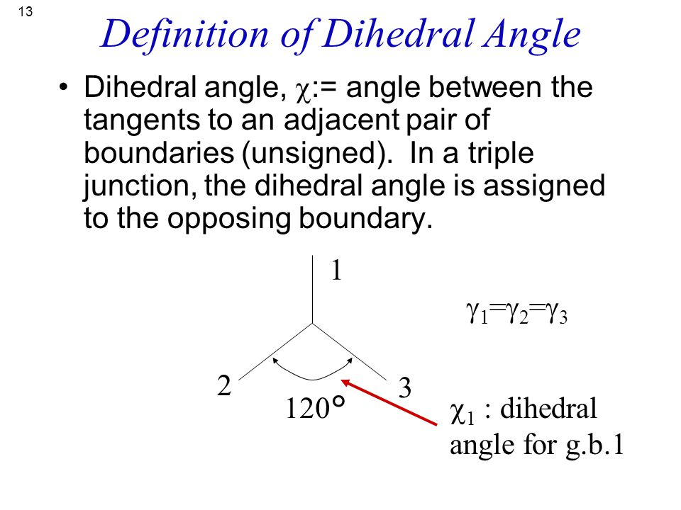13 Definition of Dihedral Angle Dihedral angle,  := angle between the tangents to an adjacent pair of boundaries (unsigned). In a triple junction, th