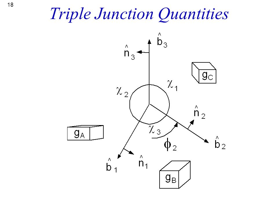 18 Triple Junction Quantities