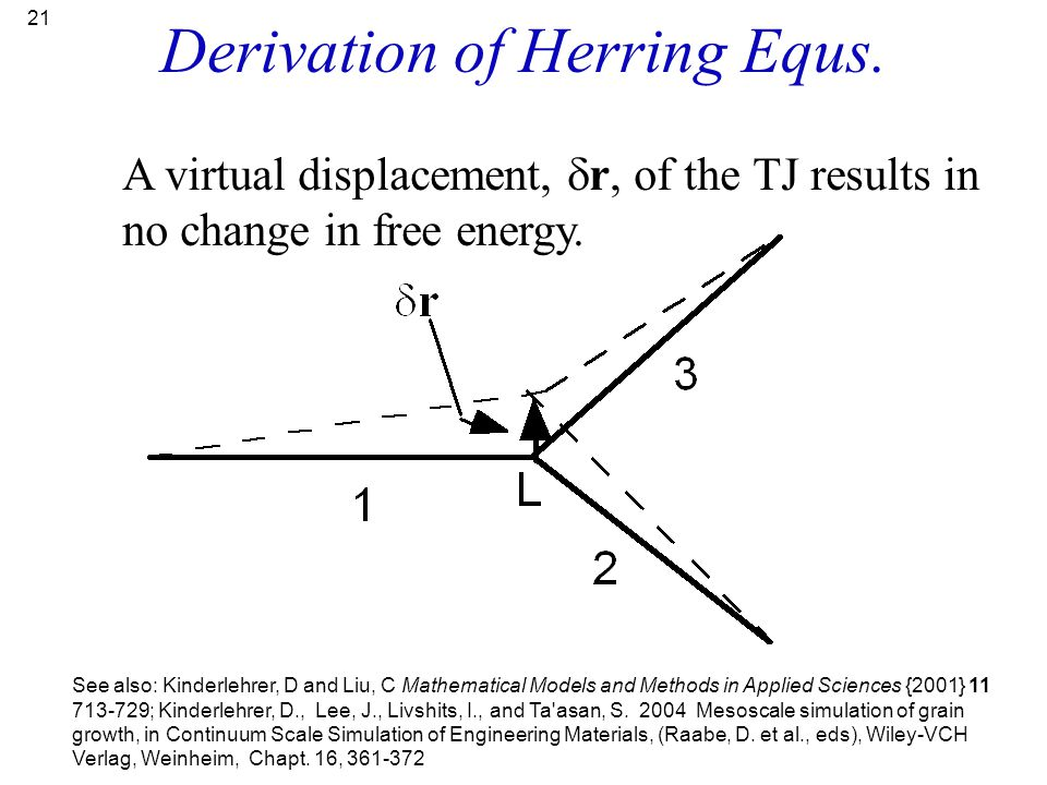 21 Derivation of Herring Equs. A virtual displacement,  r, of the TJ results in no change in free energy. See also: Kinderlehrer, D and Liu, C Mathem